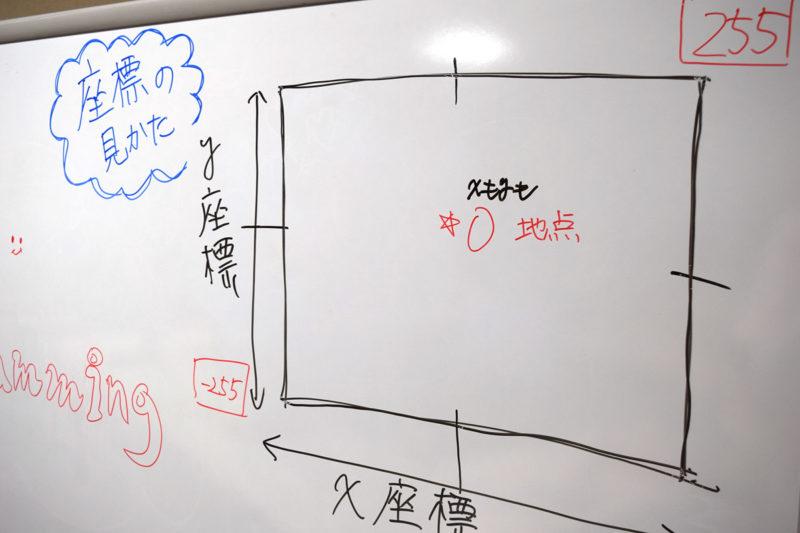 10月17日プログラミング教室